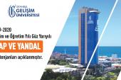 İstanbul'daki Üniversiteler ve İmkânları